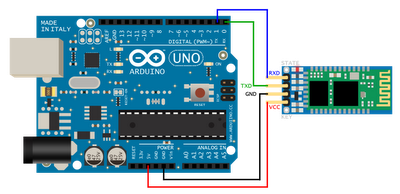 bluetooth-arduino