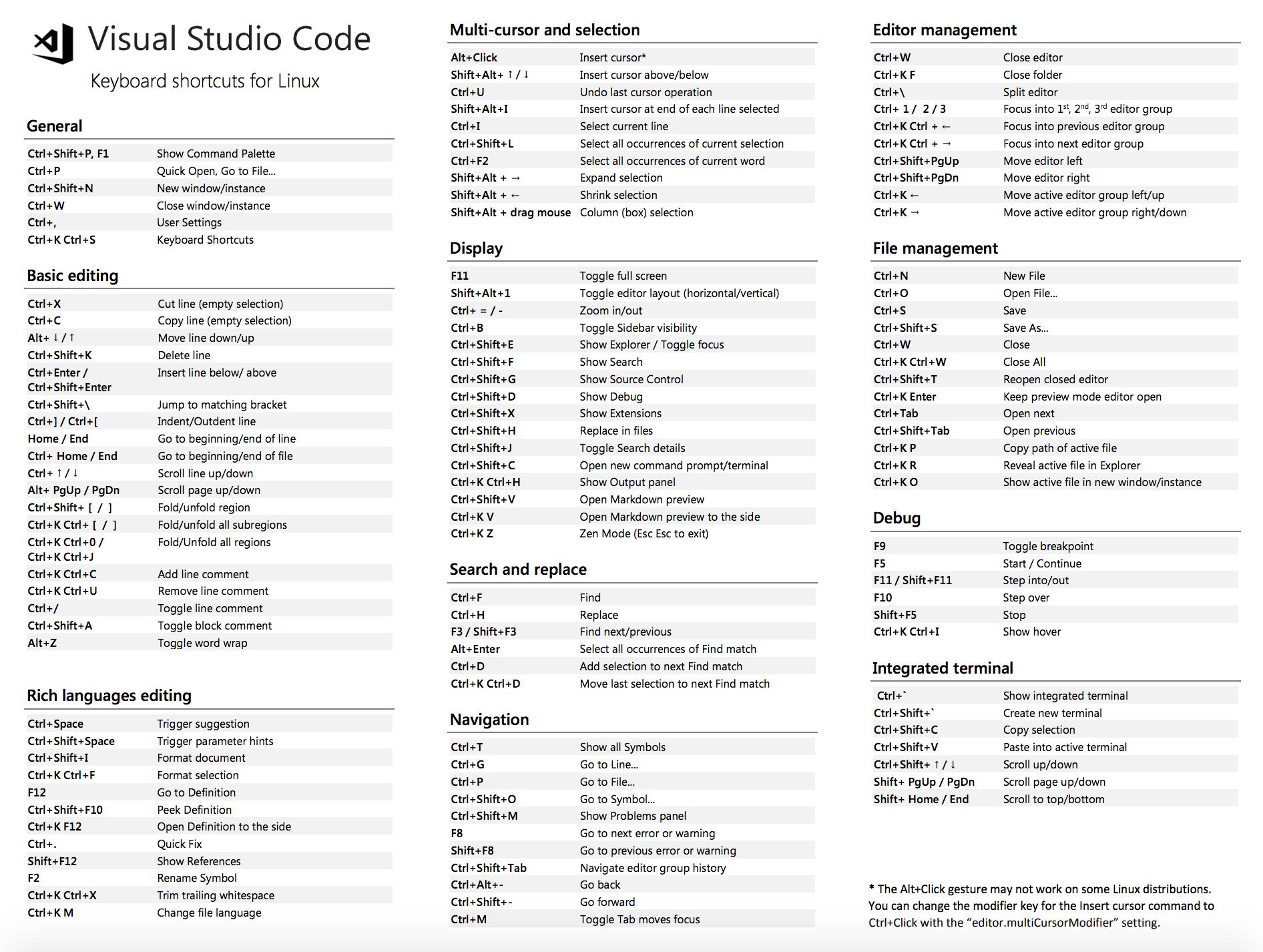 Visual Studio Code Keyboard Shortcuts Linux