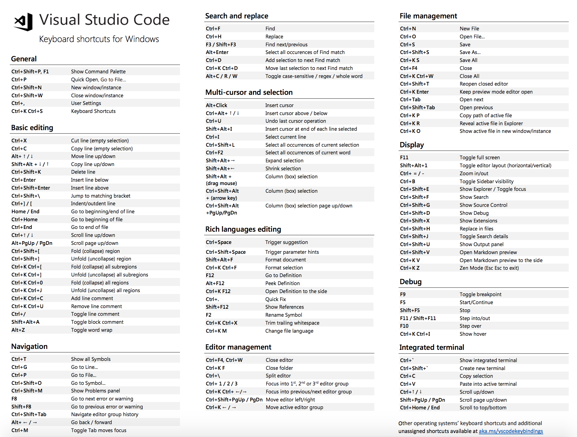 Visual Studio Code Keyboard Shortcuts Windows