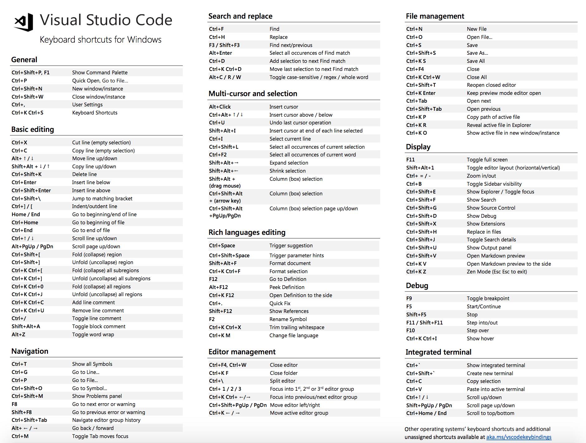Visual Studio Code Keyboard Shortcuts Windows